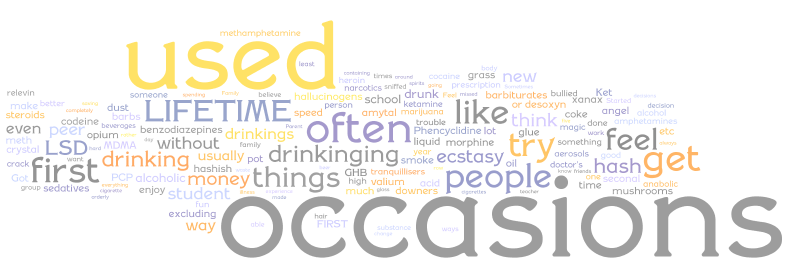 Visualizing data using tag cloud - aliquot
