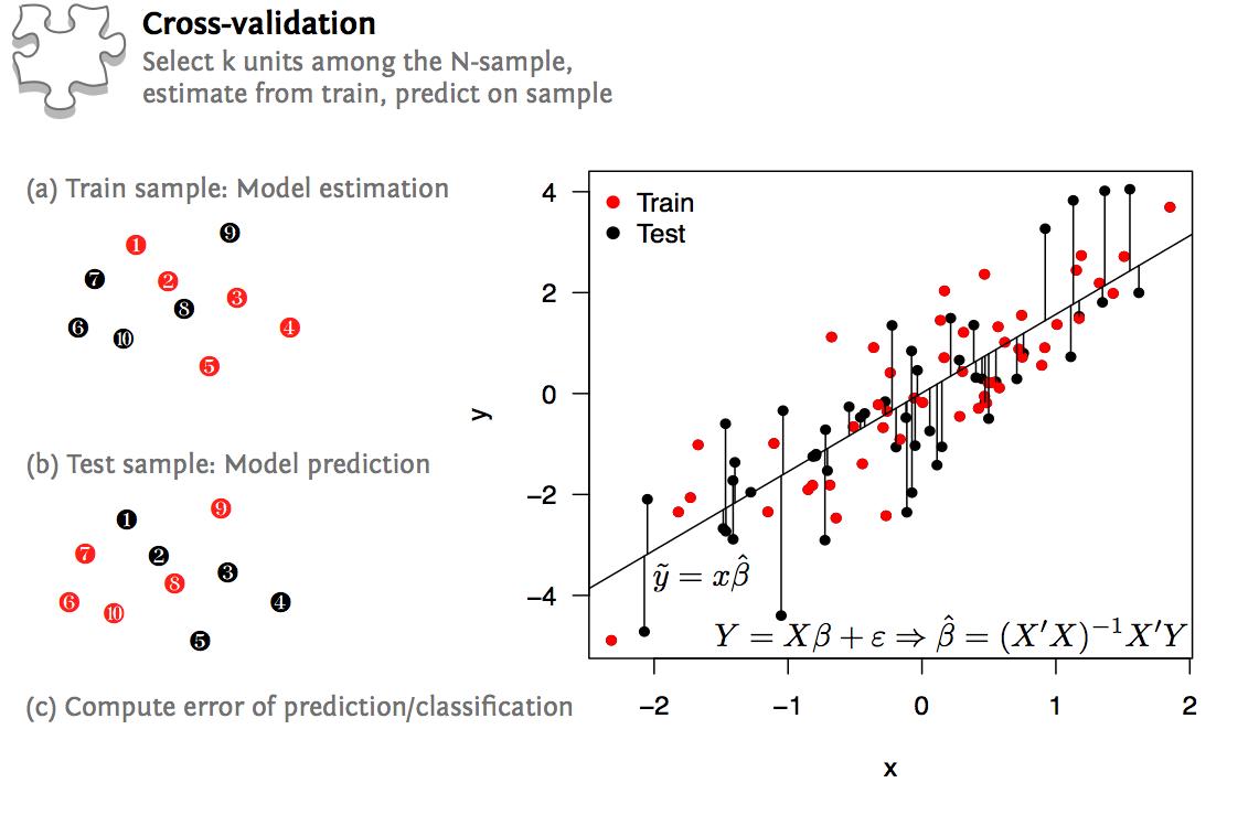 Permutation vs  bootstrap test of hypothesis - aliquot